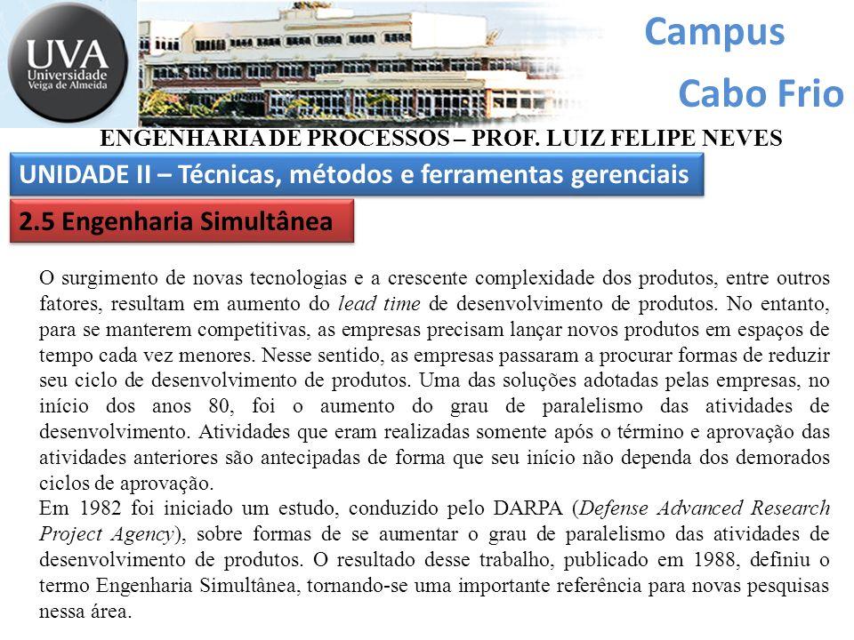 CURSO DE ENGENHARIA DE PRODUÇÃO ENGENHARIA DE PROCESSSOS - ppt carregar c8cac58f4c