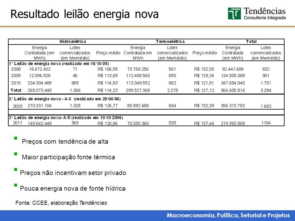 4ec68898e76 ENERGIA Fabiana D Atri 22 nov  ppt carregar
