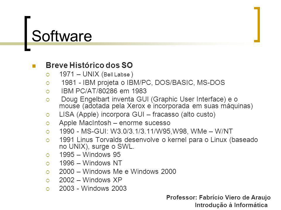 Software Breve Histórico dos SO 1971 – UNIX (Bell Labse )