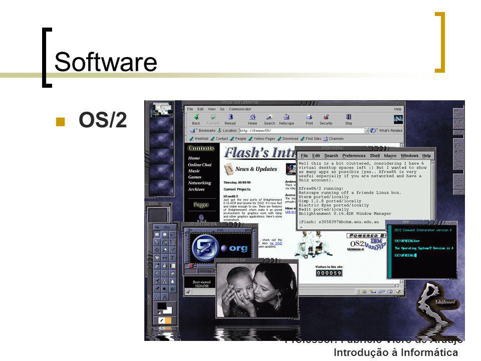 Software OS/2