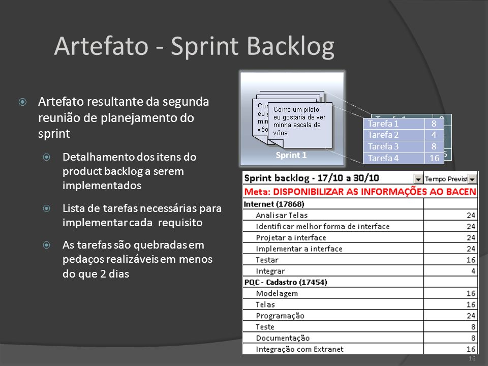 Artefato - Sprint Backlog