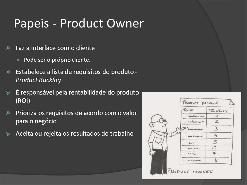 Papeis - Product Owner Faz a interface com o cliente