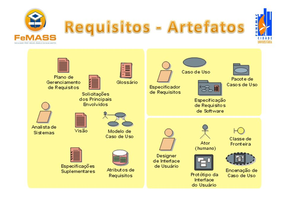 Requisitos - Artefatos