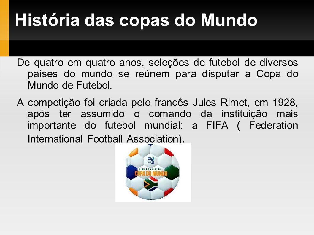 d578510d09 História das copas do Mundo - ppt carregar