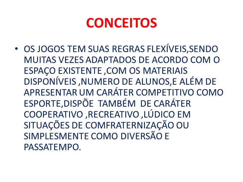 de285de62c774 JOGOS POPULARES CONCEITOS - ppt video online carregar