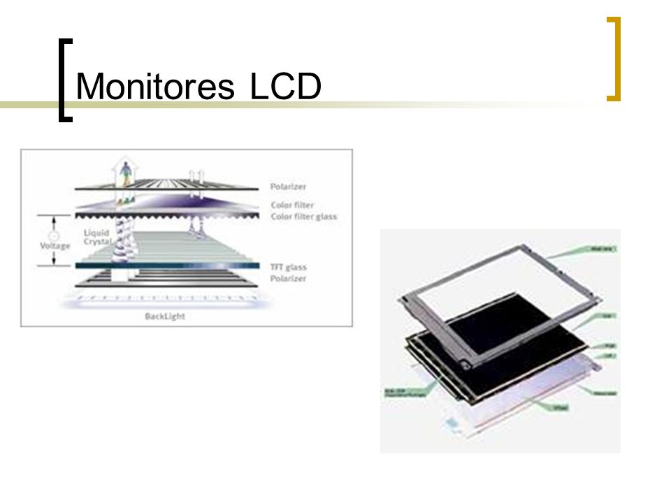 Monitores LCD