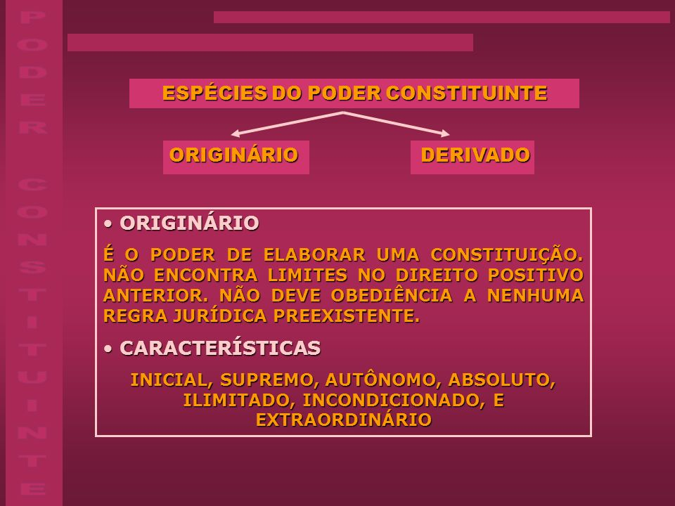ESPÉCIES DO PODER CONSTITUINTE