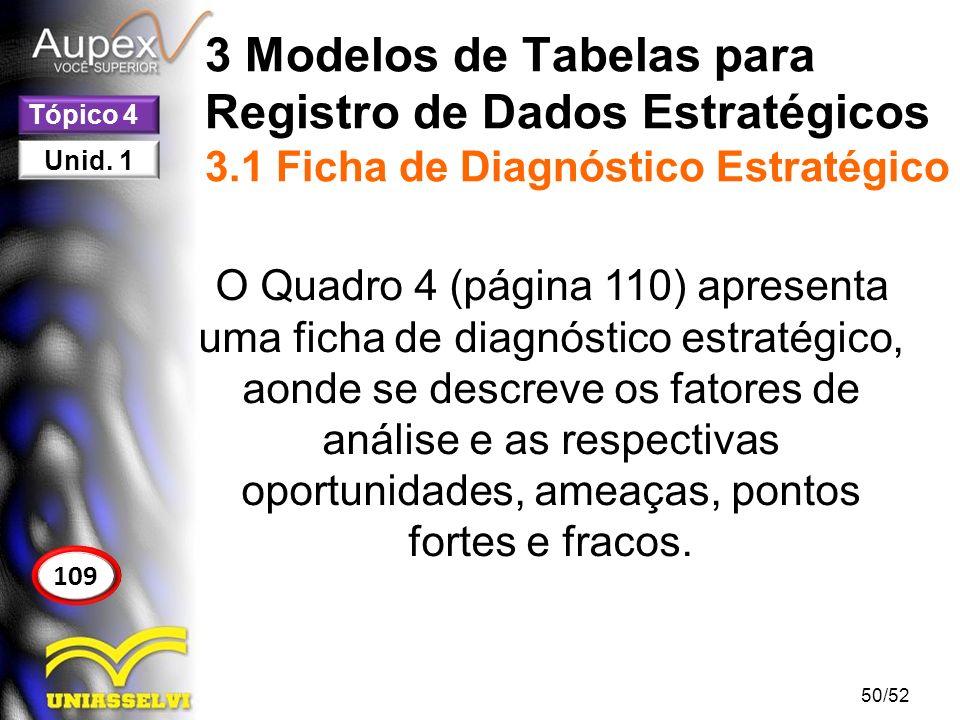 3 Modelos de Tabelas para Registro de Dados Estratégicos 3 766e475c280