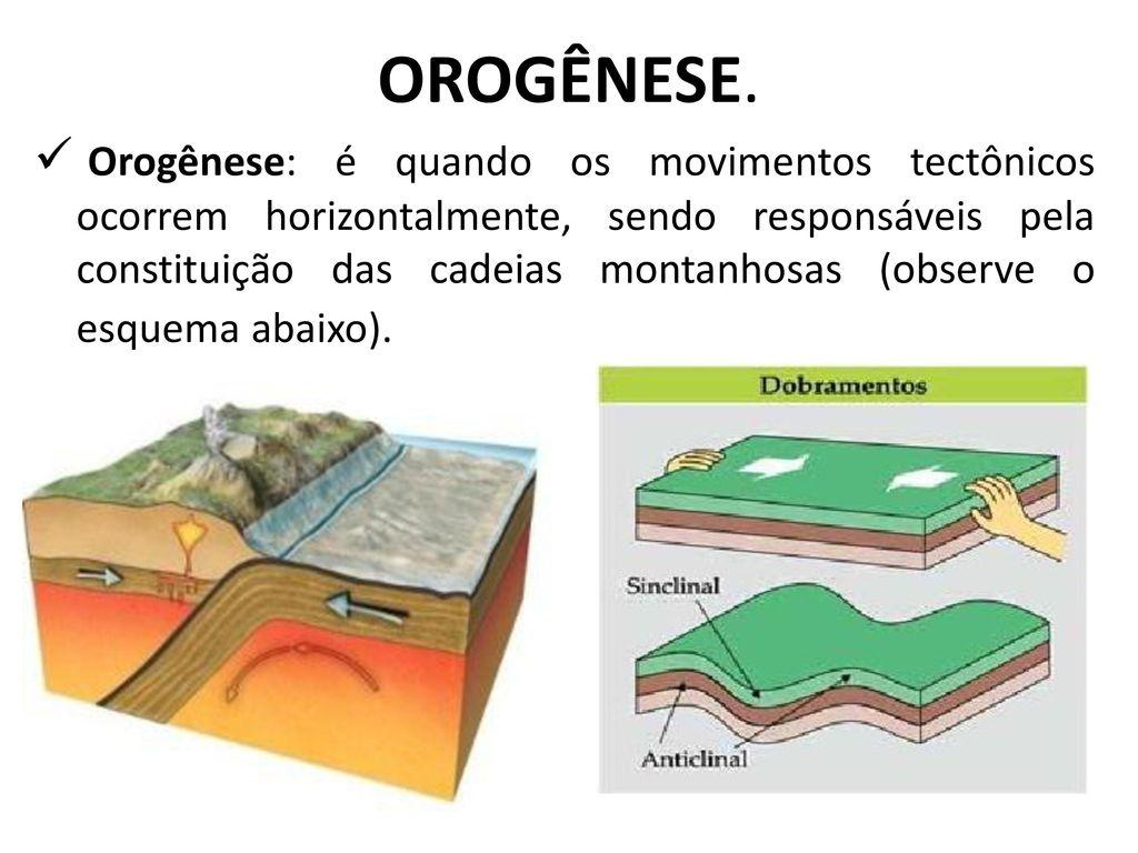 MODELANDO O RELEVO TERRESTRE. - ppt carregar