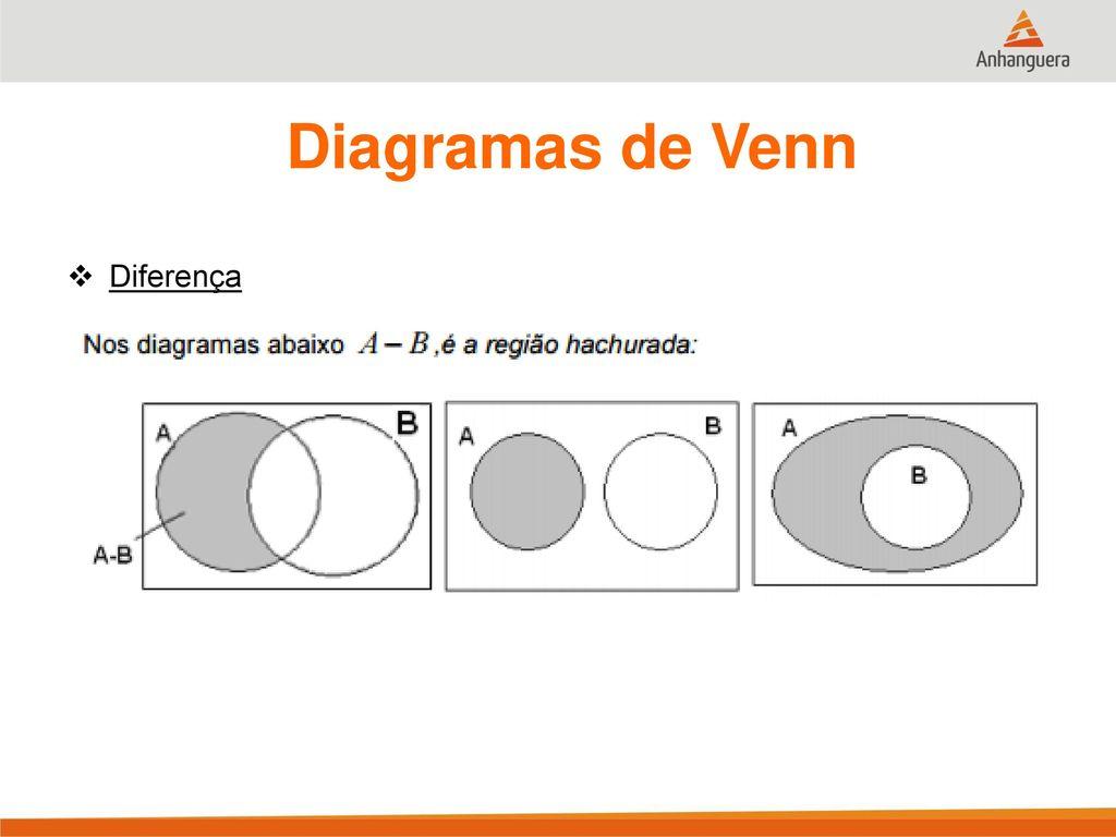 Disciplina lgica e matemtica computacional ppt carregar 22 diagramas de venn diferena ccuart Choice Image