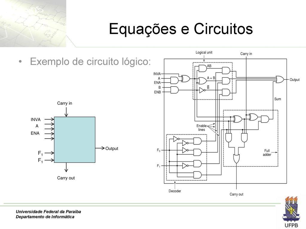 Circuito Logico : Circuito lógico