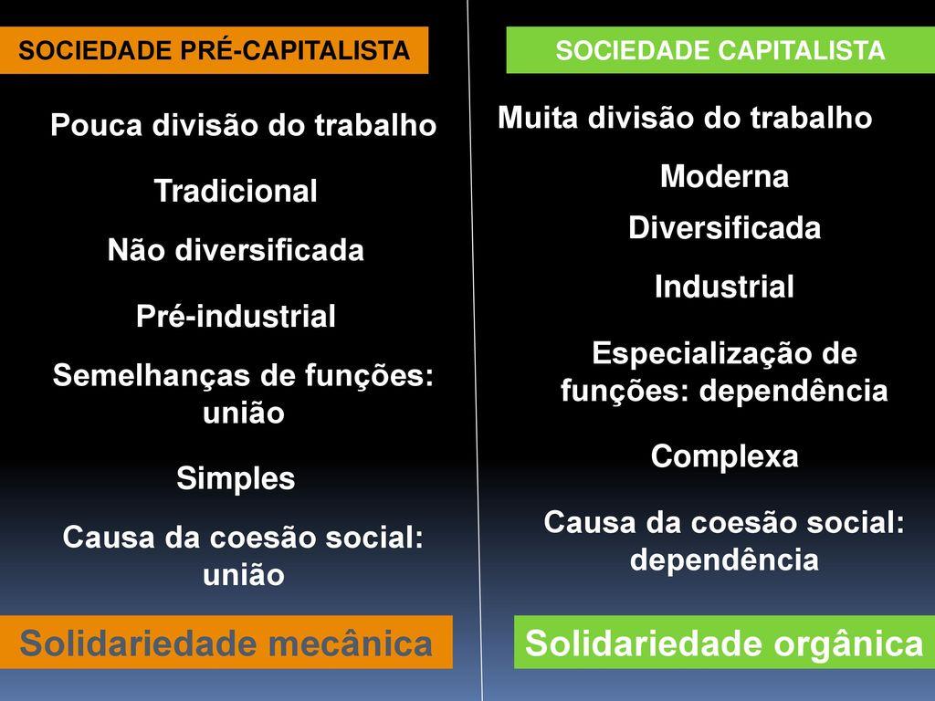 Introdução à Sociologia. - ppt carregar
