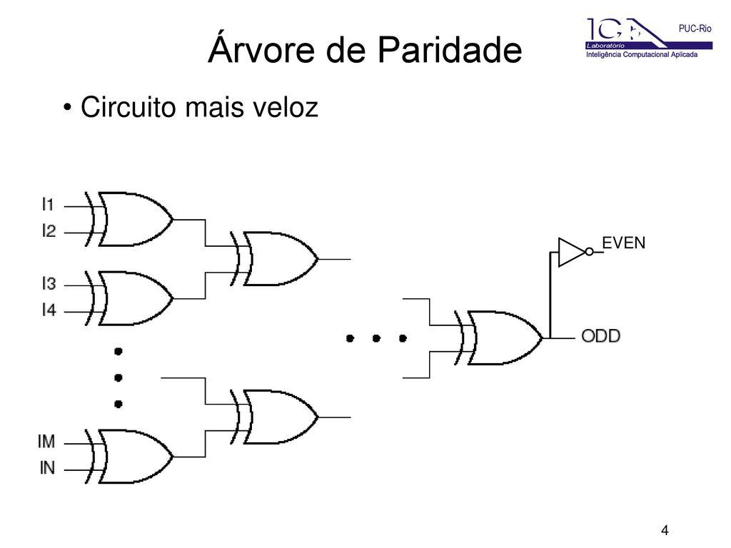 Circuito Xor : Xor detecção de erro comparadores ppt carregar