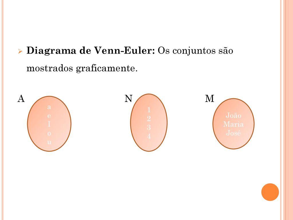 Teoria dos conjuntos ppt carregar 7 diagrama ccuart Image collections