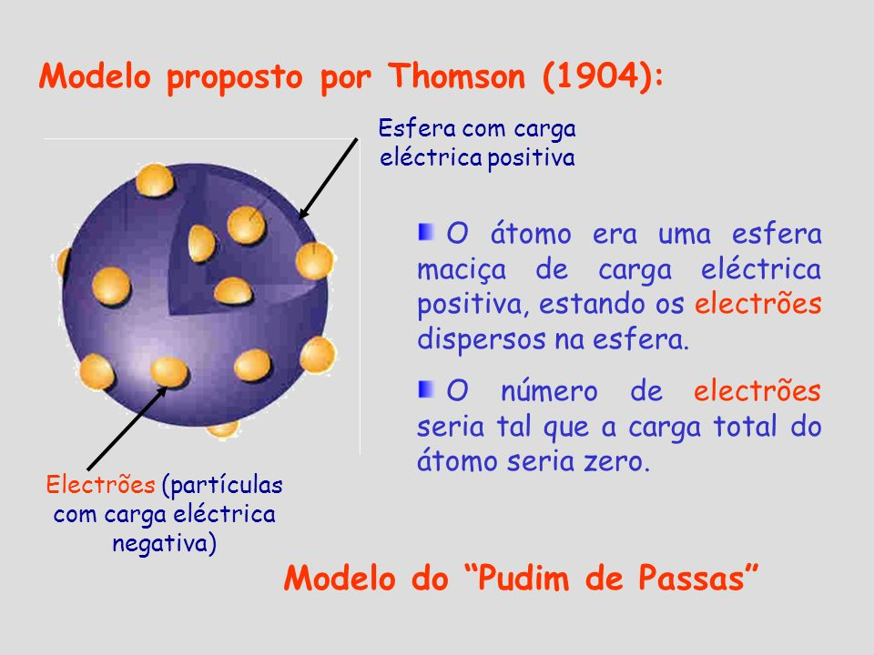 Modelo do Pudim de Passas