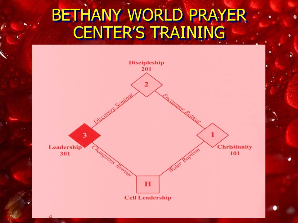 BETHANY WORLD PRAYER CENTER'S TRAINING