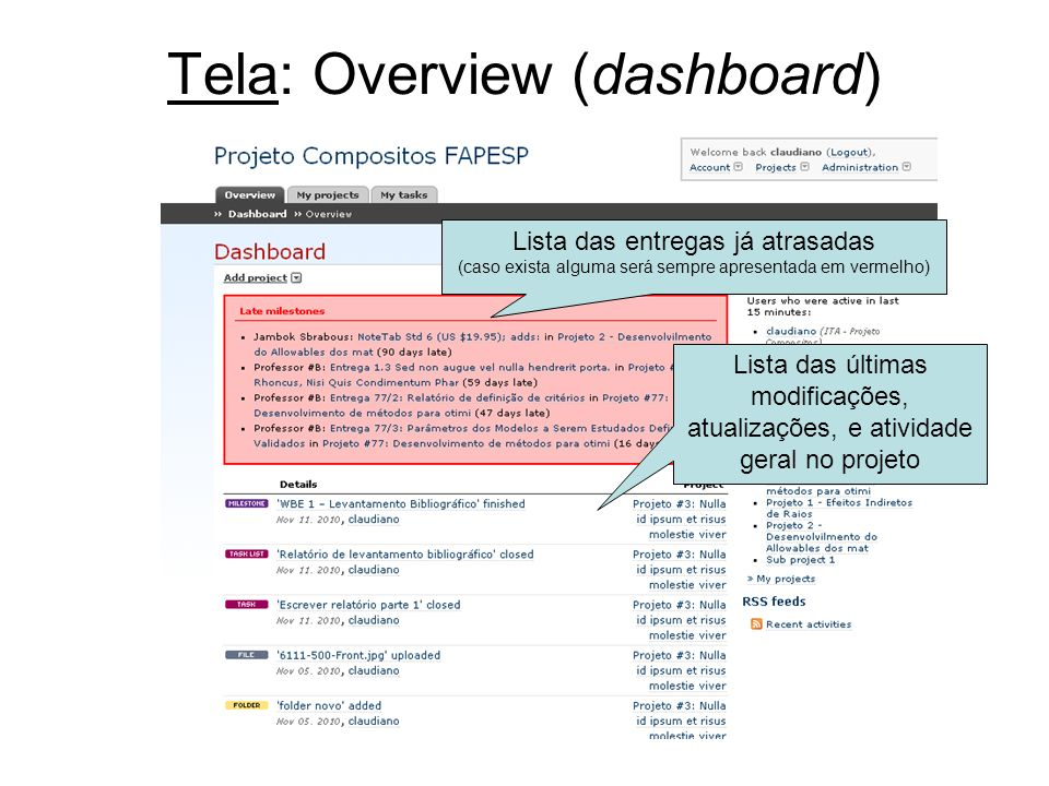 Tela: Overview (dashboard)