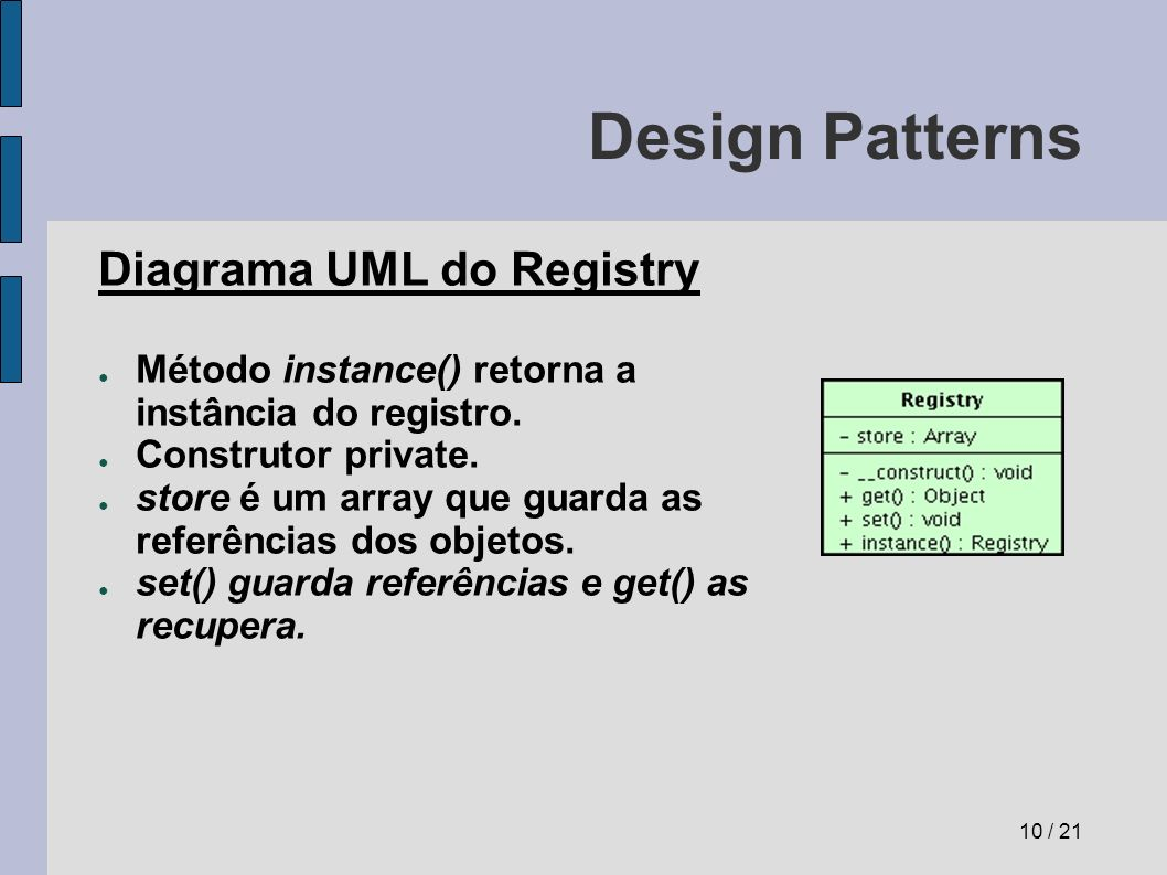Design Patterns Diagrama UML do Registry