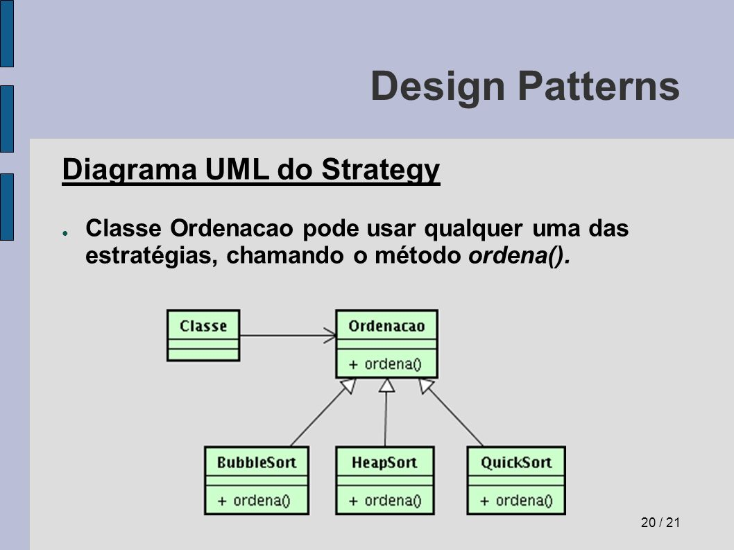Design Patterns Diagrama UML do Strategy