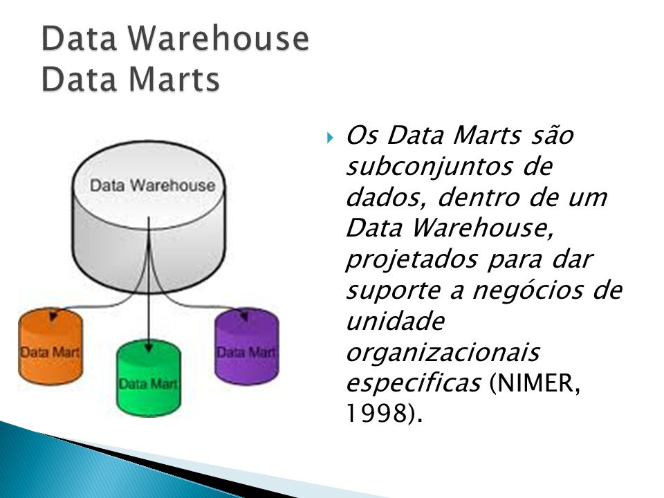 Data Warehouse Data Marts