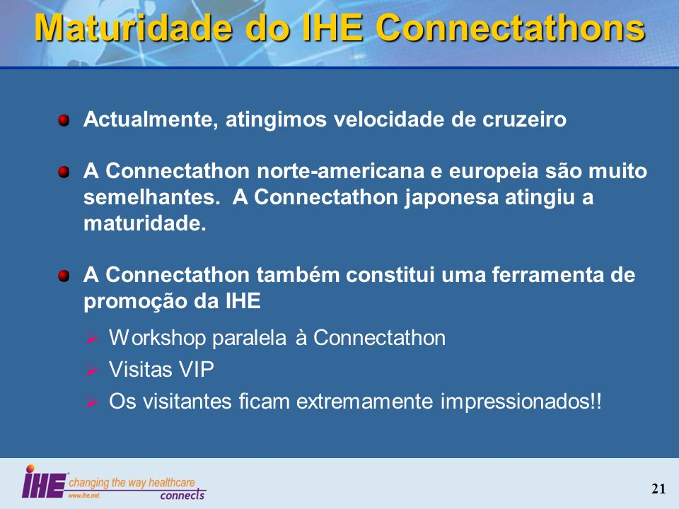 Maturidade do IHE Connectathons
