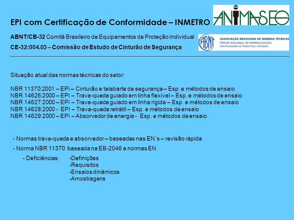 2866b98efa9bf EPI com Certificação de Conformidade – INMETRO - ppt carregar