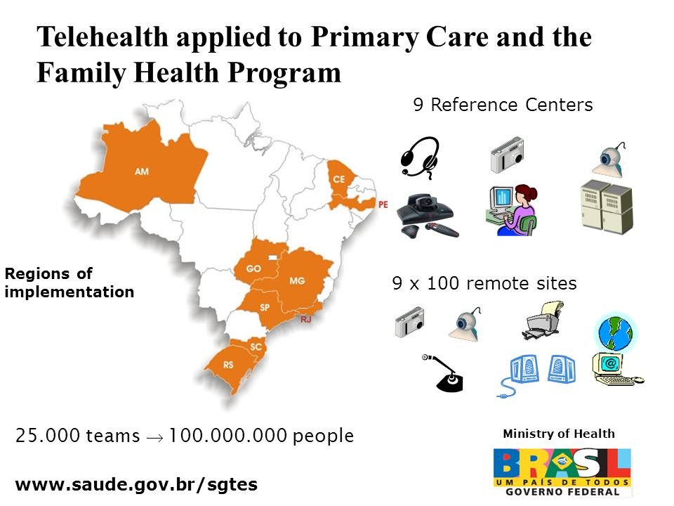 Telehealth applied to Primary Care and the Family Health Program