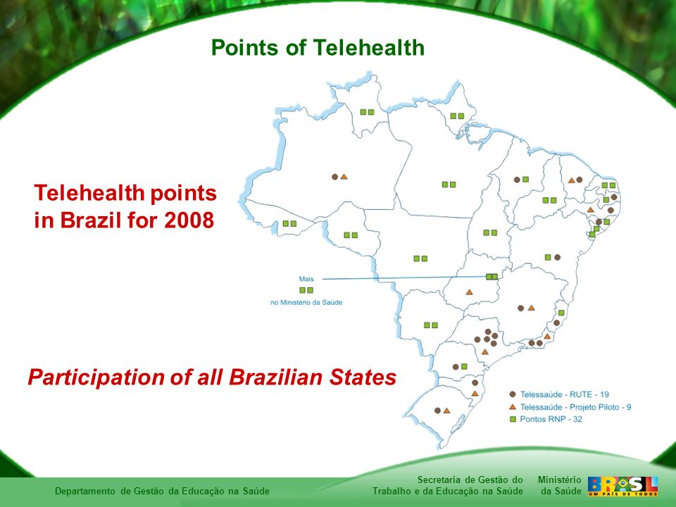 Participation of all Brazilian States