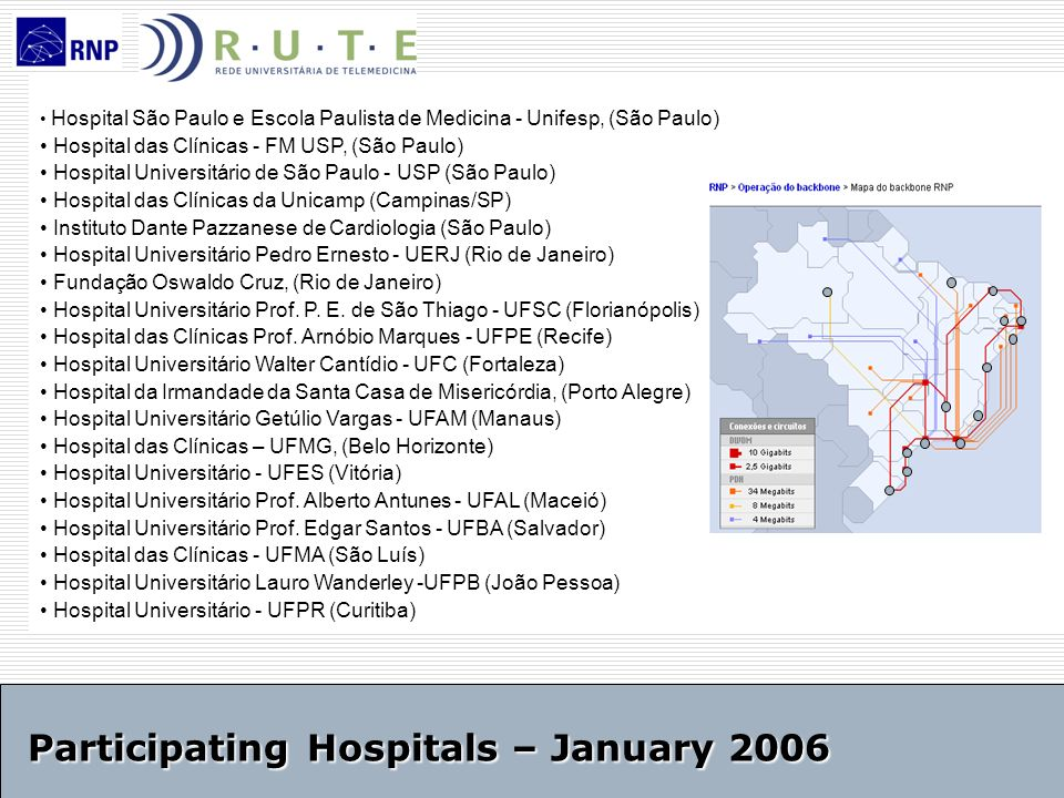 Participating Hospitals – January 2006