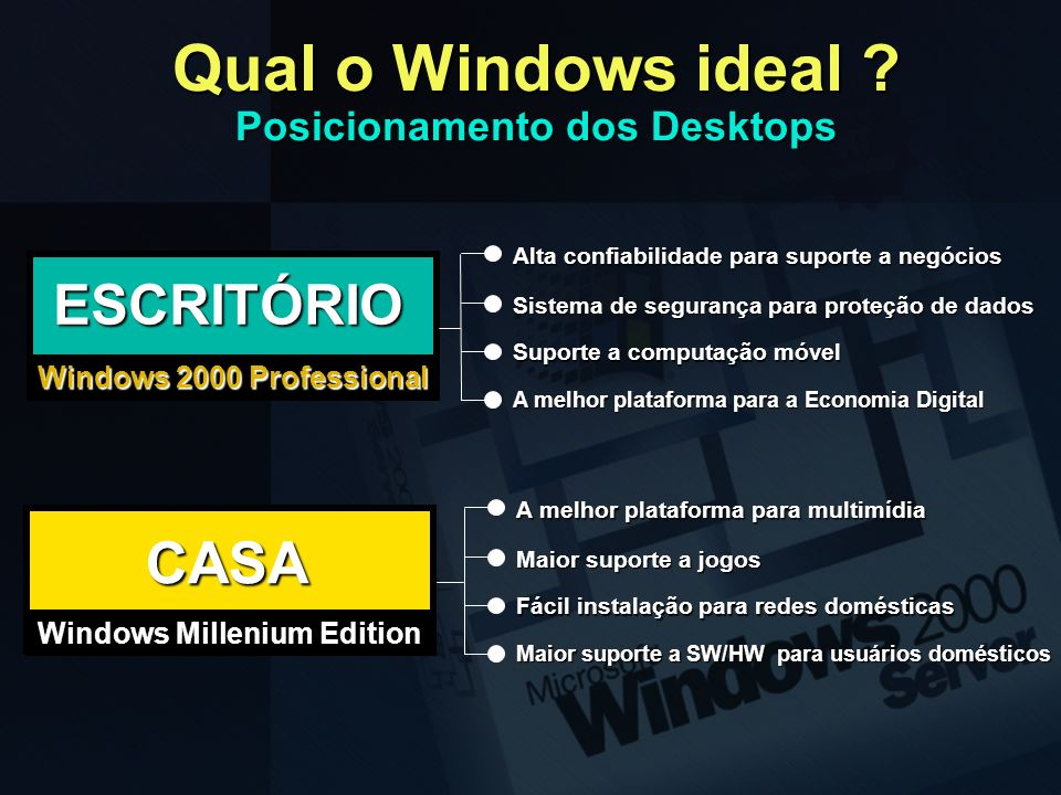 Qual o Windows ideal Posicionamento dos Desktops