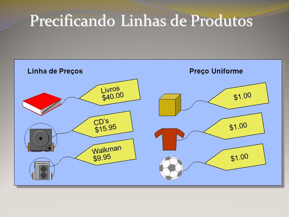 1cdc6346c Fundamentos da Formação de Preços - ppt carregar