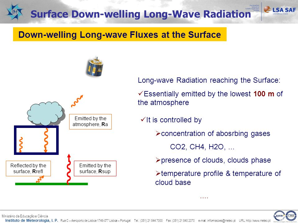 Surface Down-welling Long-Wave Radiation
