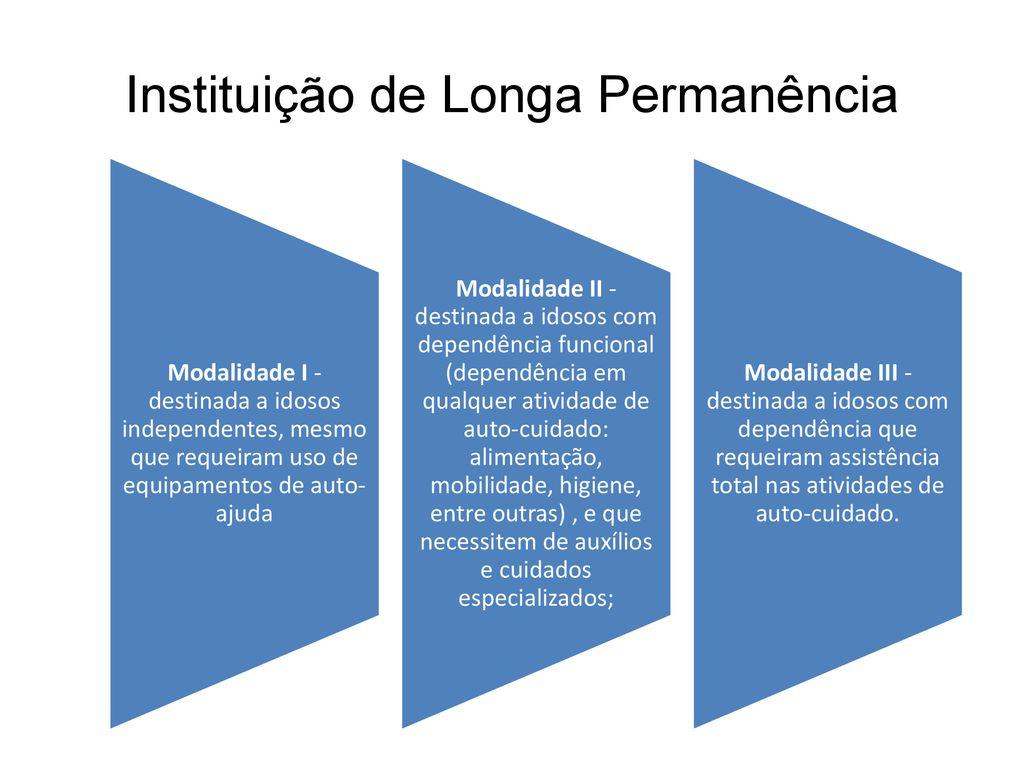 775a5768c As ILPIs São estabelecimentos para atendimento integral ...