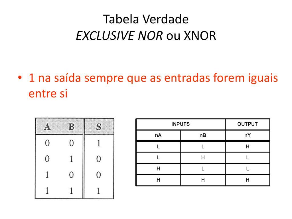 Circuito Xnor : Funções lógicas expressões booleanas de circuitos ppt carregar