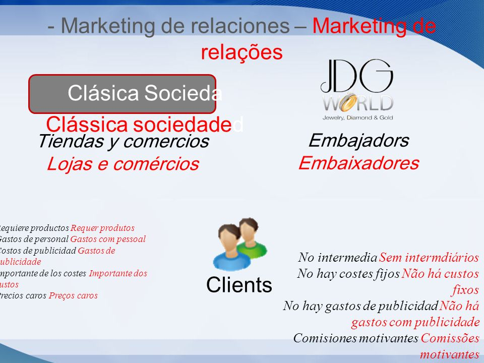 - Marketing de relaciones – Marketing de relações