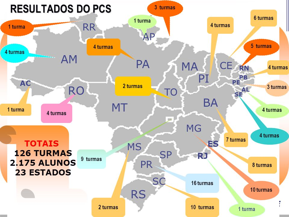 RESULTADOS DO PCS AM PA MA PI RO BA MT RS RR AP CE TO MG MS SP PR SC