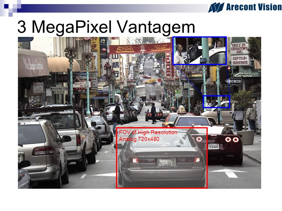 3 MegaPixel Vantagem FOV of High Resolution Analog 720x480