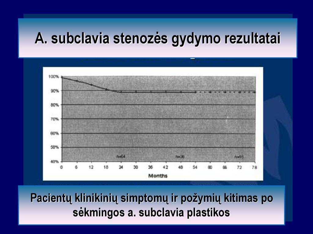 hipertenzijos priežasčių ir simptomų gydymas)