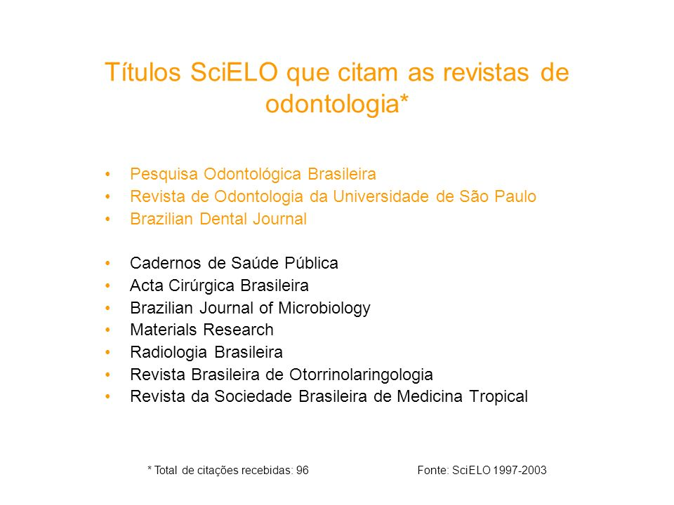 Títulos SciELO que citam as revistas de odontologia*