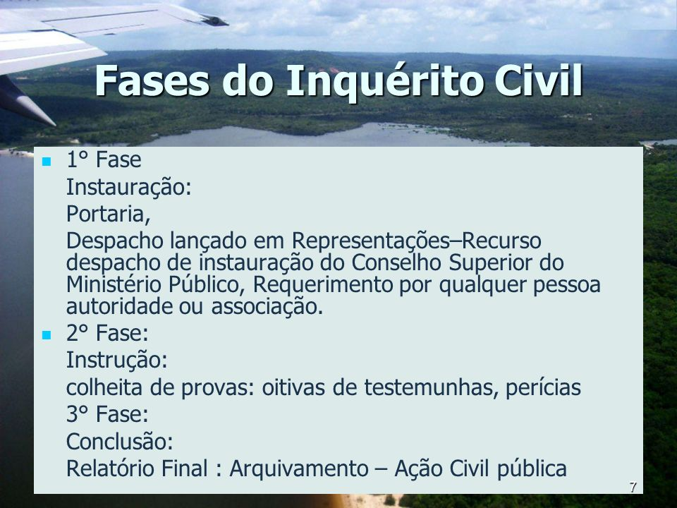 Fases do Inquérito Civil