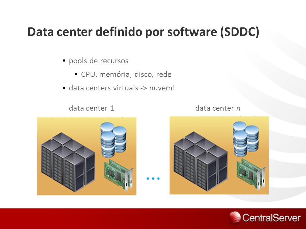 Data center definido por software (SDDC)