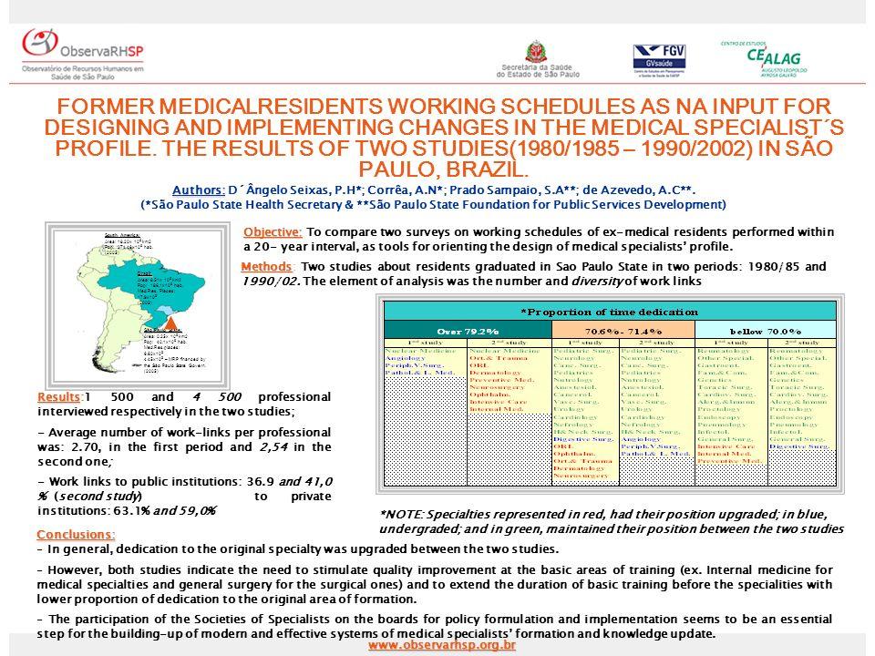 FORMER MEDICALRESIDENTS WORKING SCHEDULES AS NA INPUT FOR DESIGNING AND IMPLEMENTING CHANGES IN THE MEDICAL SPECIALIST´S PROFILE. THE RESULTS OF TWO STUDIES(1980/1985 – 1990/2002) IN SÃO PAULO, BRAZIL.