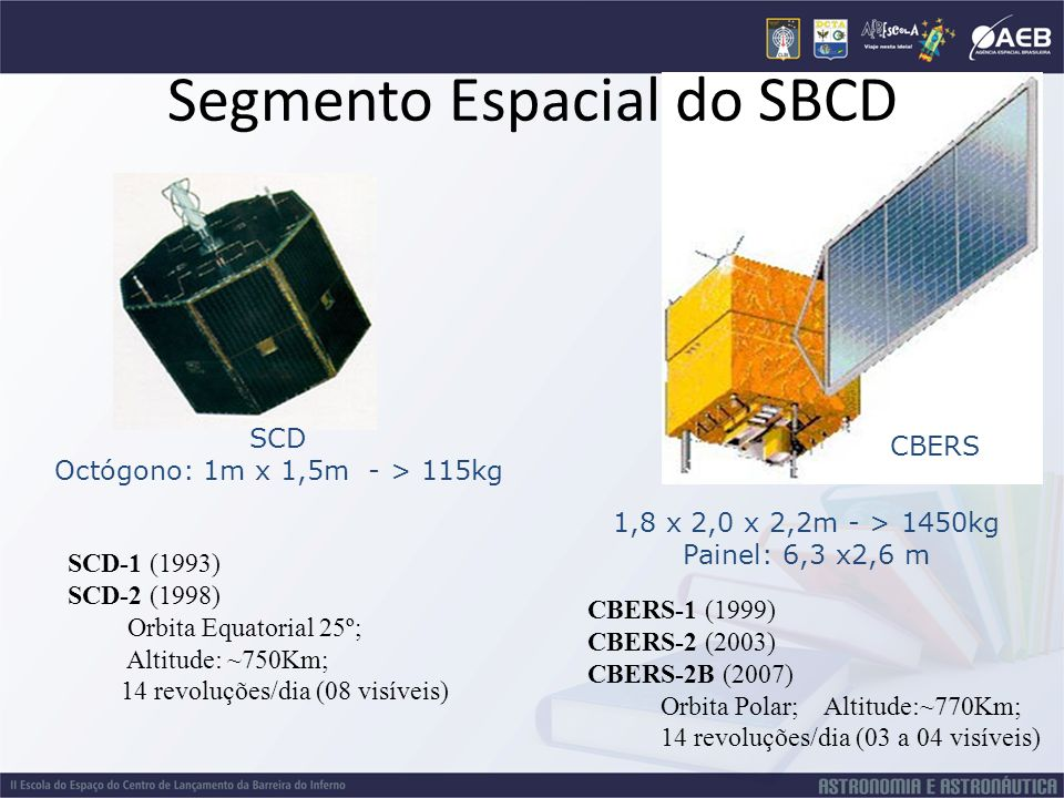 Segmento Espacial do SBCD