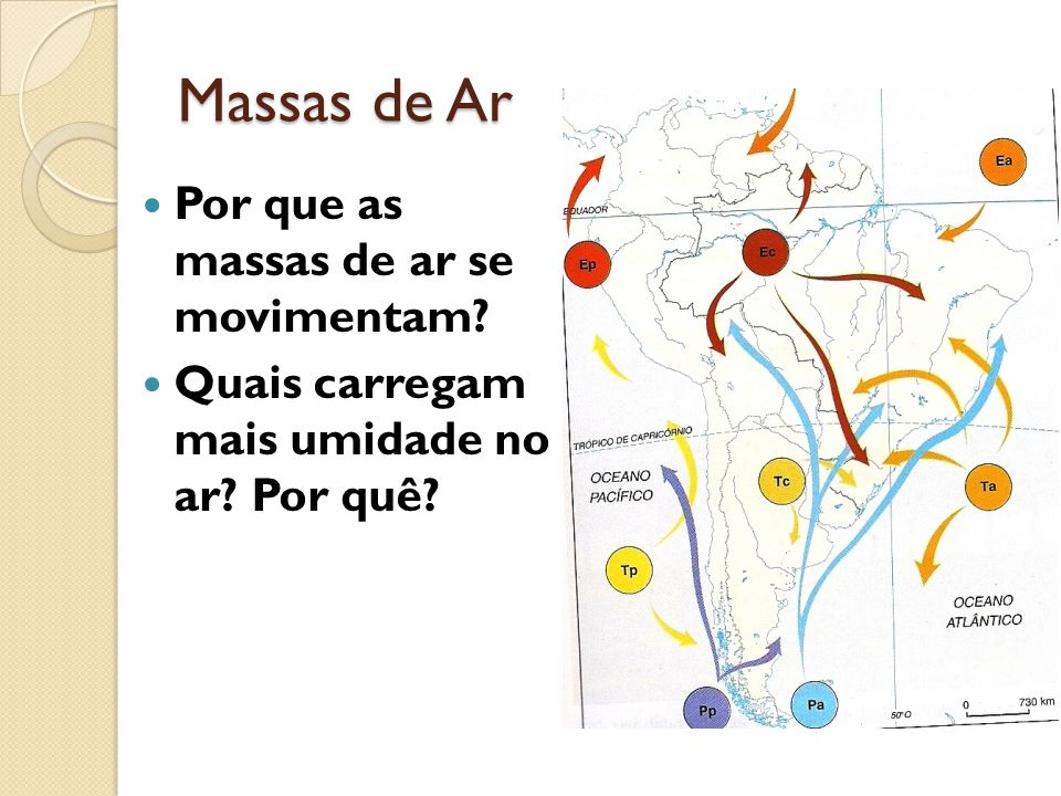 Massas de Ar Por que as massas de ar se movimentam