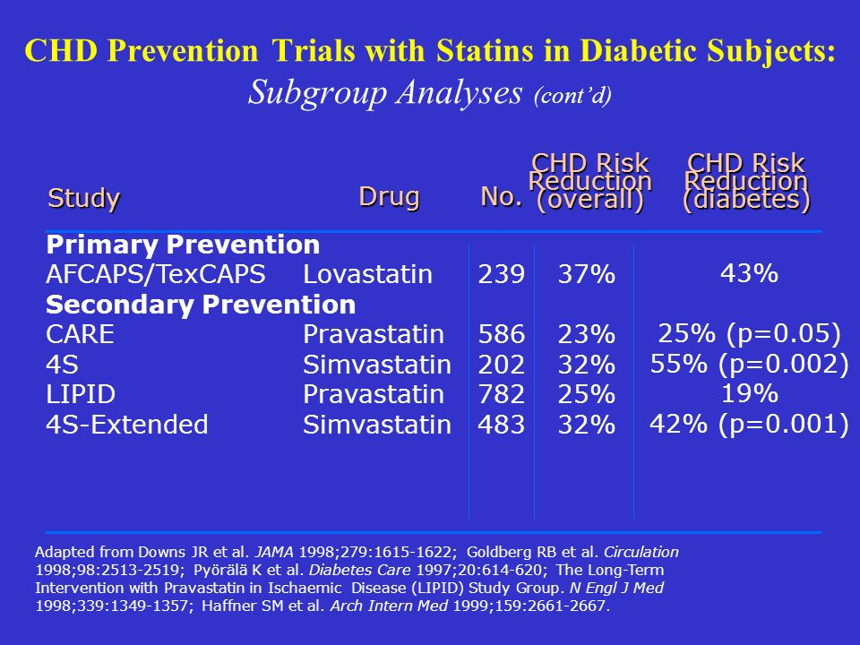 CHD Prevention Trials with Statins in Diabetic Subjects: Subgroup Analyses (cont'd)