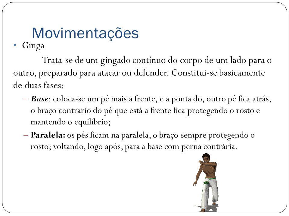 efa6ba6a4c849 Movimentos da Capoeira - ppt carregar