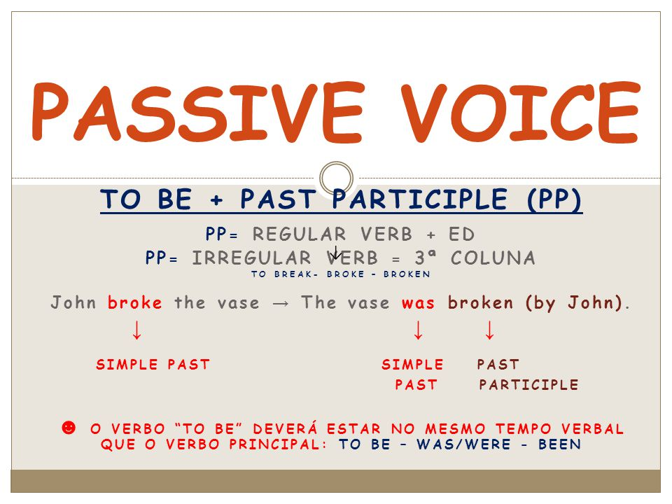PASSIVE VOICE TO BE + PAST PARTICIPLE (PP) simple past simple past