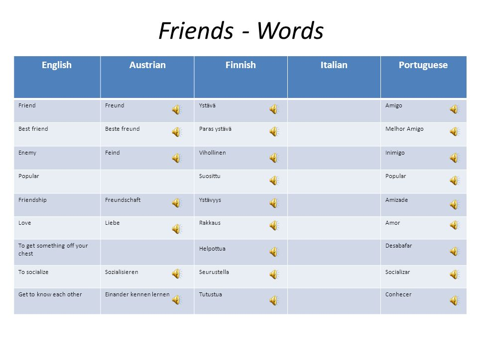 Friends - Words English Austrian Finnish Italian Portuguese Friend