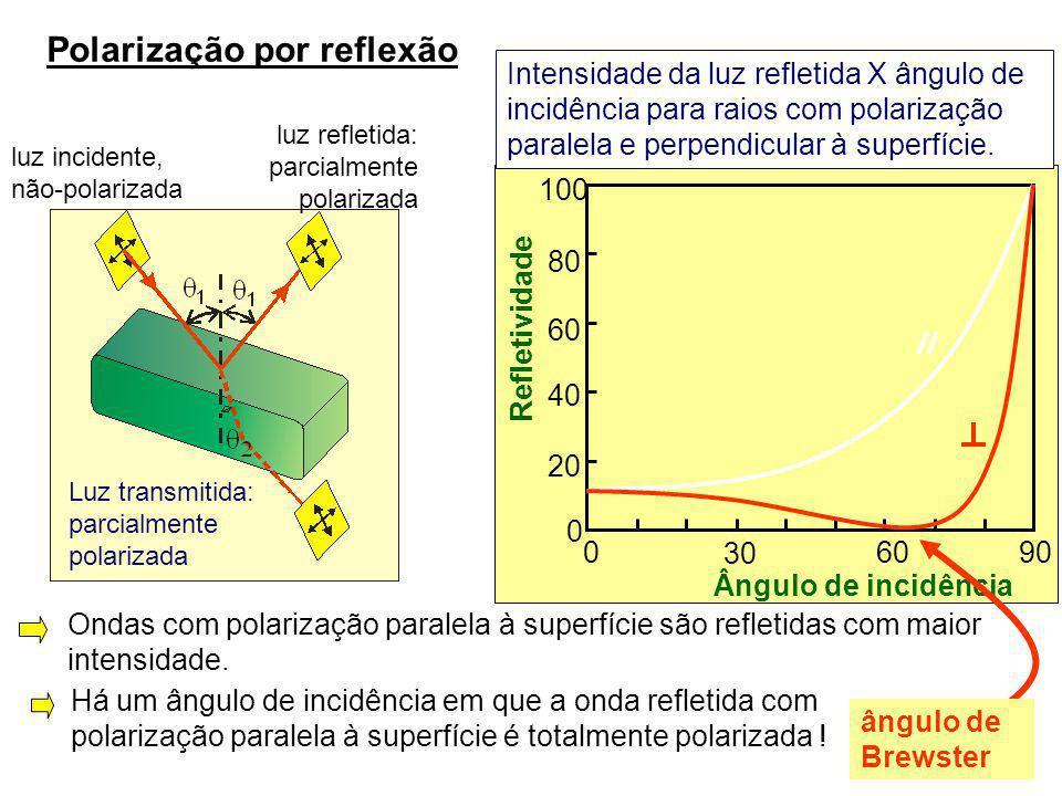 3533839a6b886 Natureza da Radiação Eletromagnética - ppt carregar