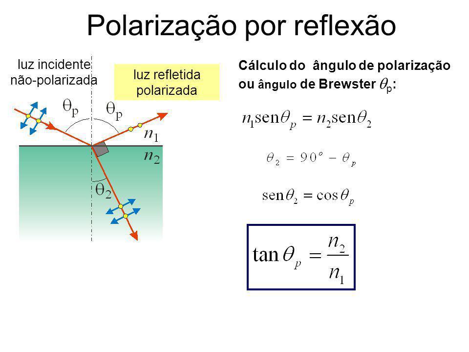 27097338299bc ... luz refletida polarizada. Polarização por reflexão